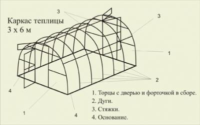 Каркас для теплицы УРАЛОЧКА 3х6м цинк.